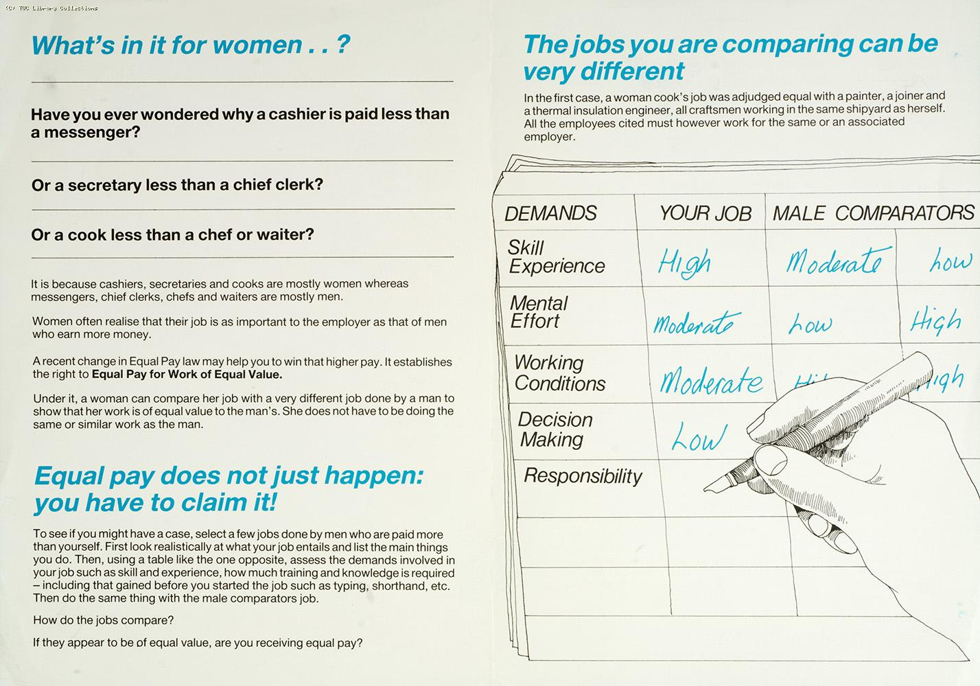 What's in it for women - BIFU leaflet, 1986