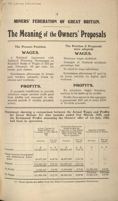 Mining Crisis and National Strike,1925/26 - The Coal Crisis