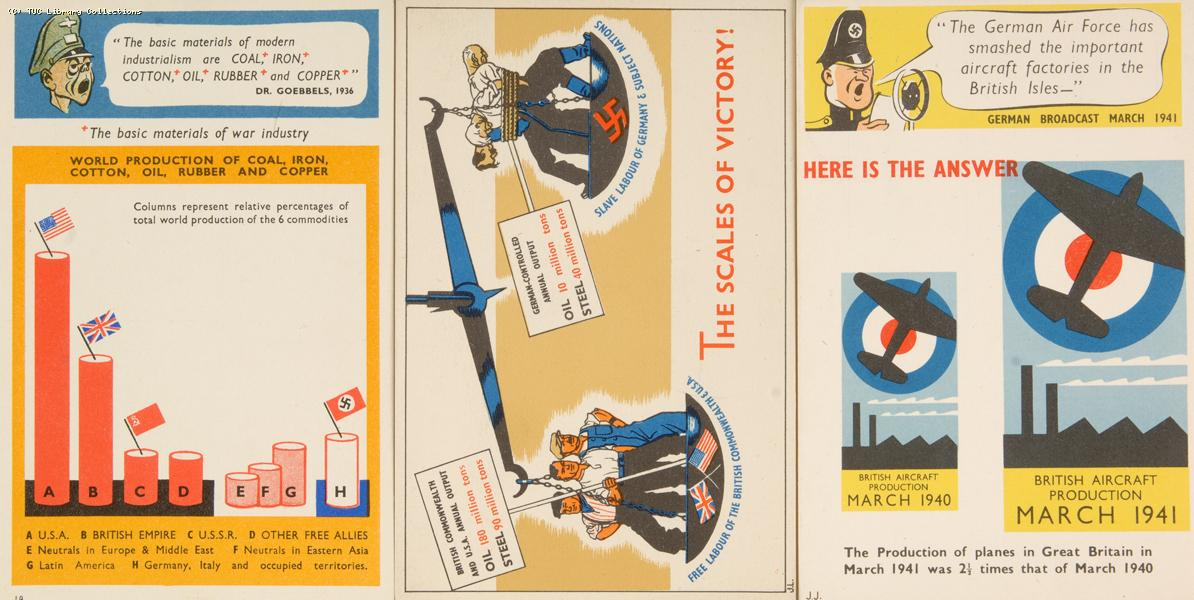 War production postcards, c. 1941