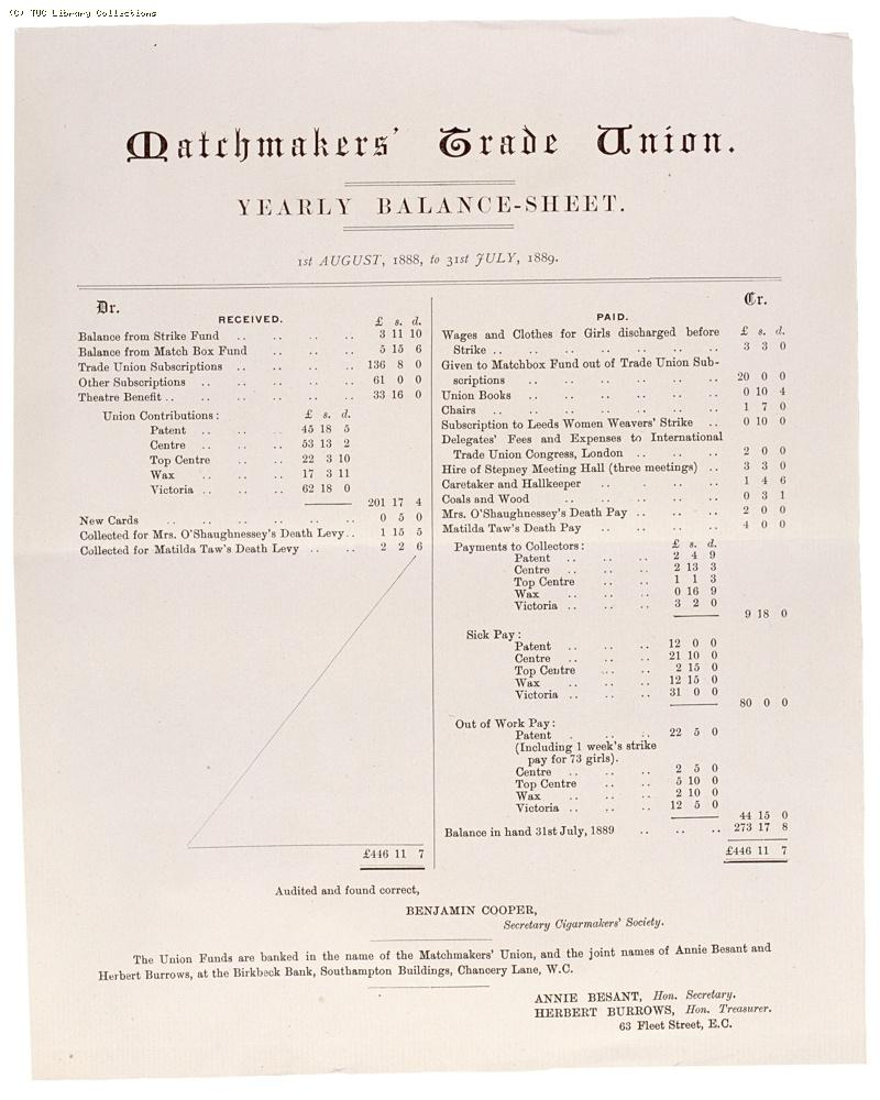 Matchmakers' Trade Union balance sheet, August 1888 - July 1889